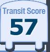 Transit Score