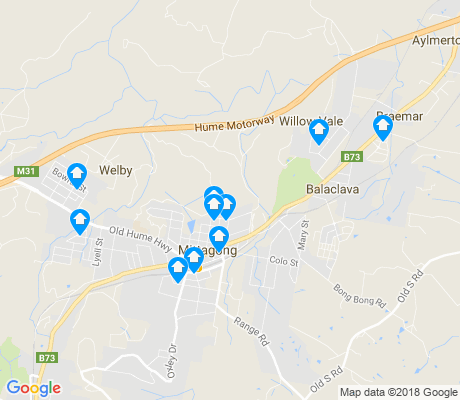 map of Bowral - Mittagong apartments for rent