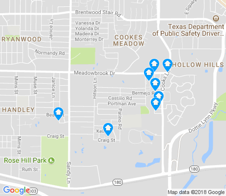 map of Handley apartments for rent