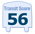 Transit Score of 2143 North Nordica Avenue Chicago IL 60707