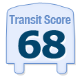 Transit Score of 3145 West Palmer Square Chicago IL 60647