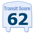 Transit Score of 3404 West McLean Avenue Chicago IL 60647