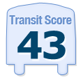 Transit Score of 5248 Madison Street Skokie IL 60077