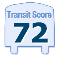 Transit Score of 6257 North Greenview Avenue Chicago IL 60660