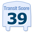 Transit Score of 7932 West Grand Avenue Elmwood Park IL 60707