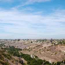 Rental info for Canyon Ridge in the Clairemont Mesa West area