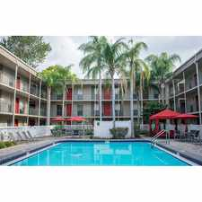 Rental info for Promenade at Belleair