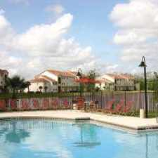 Rental info for Mission Pointe in the Jacksonville area