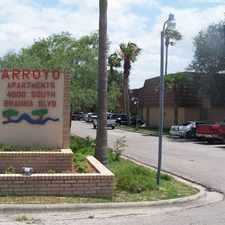 Rental info for Arroyo Apartments