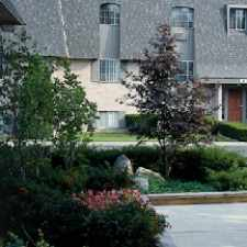 Rental info for Fenimore Trace in the Troy area