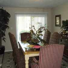 Rental info for Highland Hills Apartment