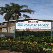 Rental info for Coronado/Parkway Apartments