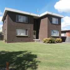 Rental info for Just Starting out? in the Nowra - Bomaderry area