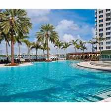 Rental info for Beautiful 1/1 bedroom $1150/ $0 Deposit in the Miami Beach area