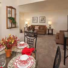 Rental info for Brookwood Apartment Homes