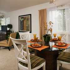Rental info for eaves Carlsbad