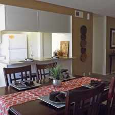 Rental info for Amberwood Villas