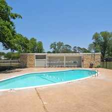 Rental info for 3206 Green Tee Dr #1368 in the Fort Worth area