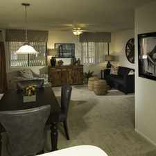 Rental info for Vista Montana in the 85204 area