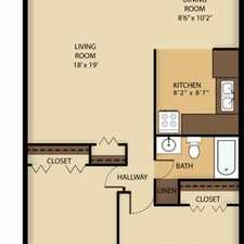Rental info for Mc Keesport, 2 bed, 1 bath for rent. $720/mo in the McKeesport area