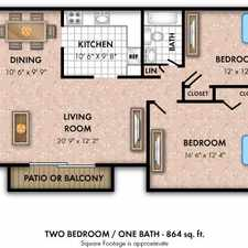 Rental info for 2612 SW 30th Street