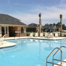 Rental info for Sublease Spring 2017 (Islands of Statesboro)