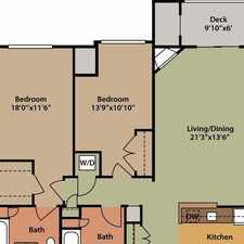 Rental info for 2 bathrooms - in a great area.