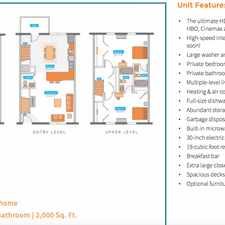 Rental info for Sublease needed in Copper Beech in the Statesboro area
