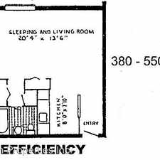 Rental info for 334 Bascom Ave in the Brighton Heights area