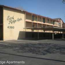 Rental info for 4380 Harrison Blvd. Unit 55