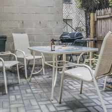 Rental info for East Houston in the NoHo area