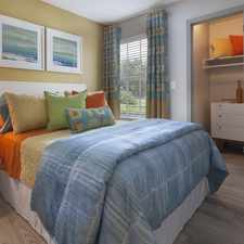 Rental info for 1020 at Winter Springs