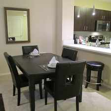 Rental info for $8280 1 bedroom Apartment in Mission District in the San Francisco area