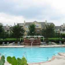 Rental info for 11280 Foxhaven Dr in the Charlotte area