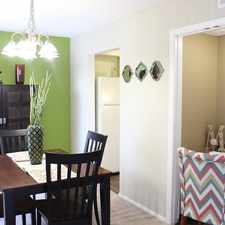 Rental info for Ballwin is the Place to be! Come Home Today!