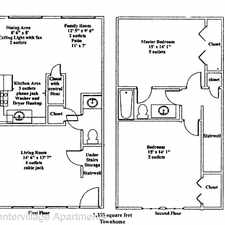 Rental info for 22 Country Manor Lane