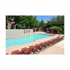Rental info for Rancho Palisades in the Dallas area