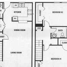 Rental info for Cottage Apartments, Where Your Experience Will ... in the Springfield - Belmont area