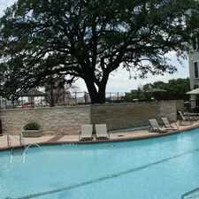 Rental info for San Marcos and 10th in the Austin area
