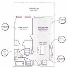 Rental info for $7080 1 bedroom Apartment in Arlington in the Washington D.C. area