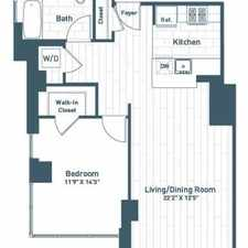 Rental info for $6180 1 bedroom Apartment in Jersey City in the Jersey City area