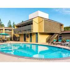 Rental info for Vue at Lake Murray in the San Diego area