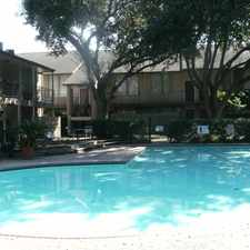 Rental info for 2929 Dunvale in the Houston area