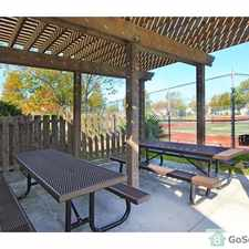 Rental info for Beautiful Loft style apartment in the Behrman area