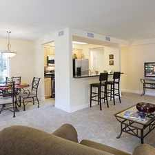 Rental info for 4 Norwest Drive #934F