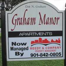 Rental info for Great Apartment! Recently Renovated! in the Memphis area