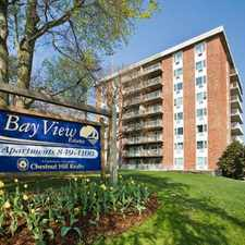 Rental info for Bay View Estates