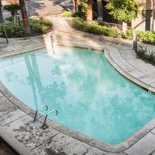 Rental info for Elan Mesa Lofts in the 91942 area