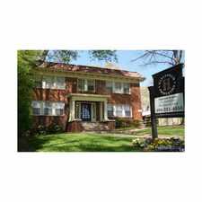 Rental info for Habersham Properties in the Buckhead Village area