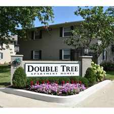 Rental info for Double Tree Apartments in the Lexington-Fayette area